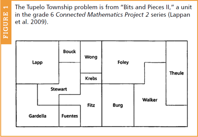 Tupelo Township Problem