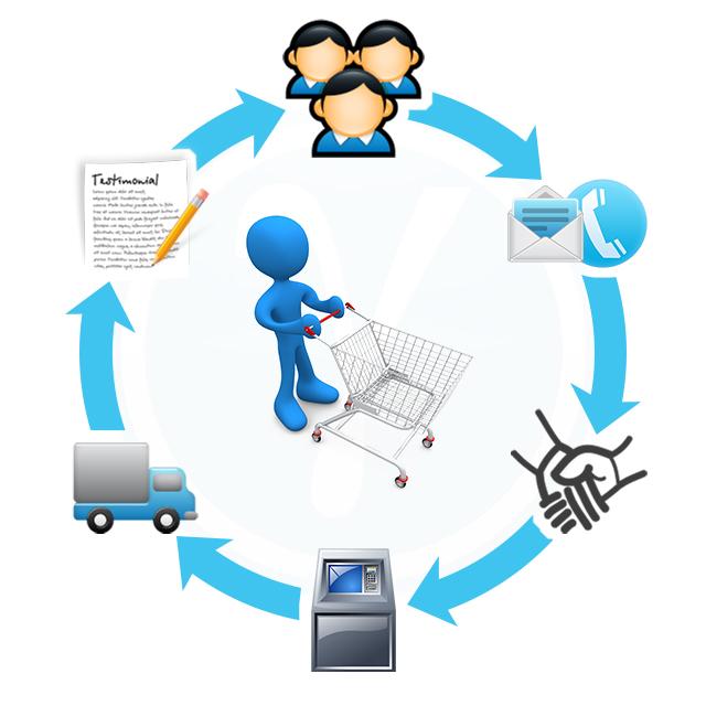 Alur order/pre-order produk yos3prens