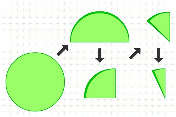 Menemukan Luas Lingkaran 2