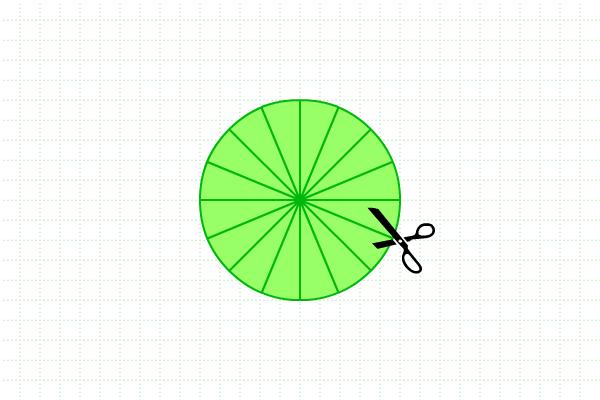 Menemukan Luas Lingkaran 3
