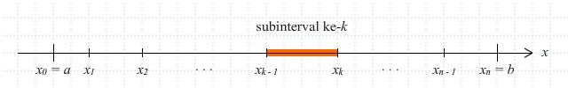 Jumlah Riemann   Pendidikan Matematika