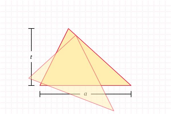 Luas Segitiga (Gambar 2)