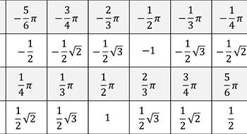 Melukis grafik fungsi tangen pendidikan matematika melukis grafik fungsi trigonometri ccuart Images