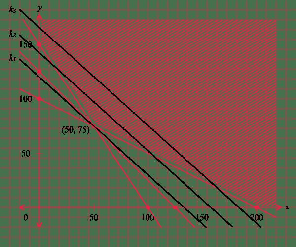 Garis-garis Selidik