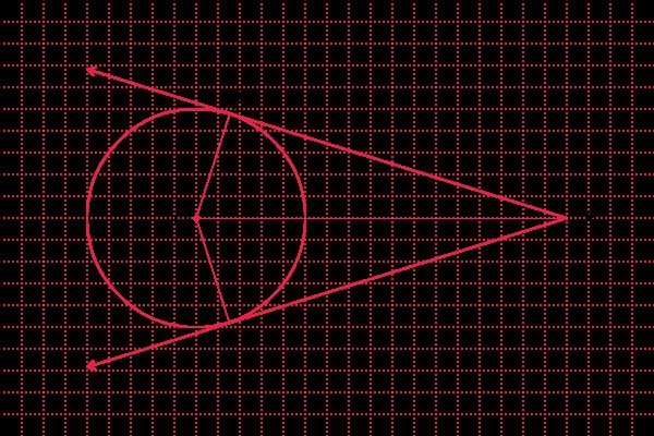 Mengenal Garis Singgung Lingkaran   Pendidikan Matematika