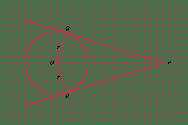 Sifat Garis Singgung Lingkaran 4