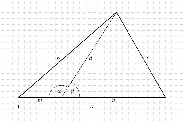 Teorema Stewart (Aturan Cosinus)