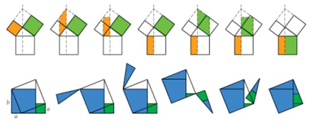 Frame-by-frame Teorema Pythagoras