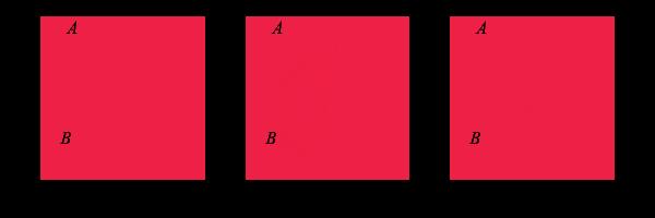 Gambar Langkah 1, 2, dan 3