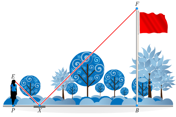 Mengukur Tinggi Tiang Bendera