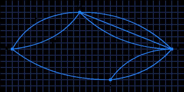 Perjalanan P ke R melalui Q atau S