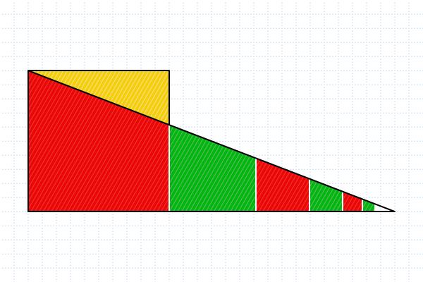 Alat Peraga Deret Geometri Tak Terhingga