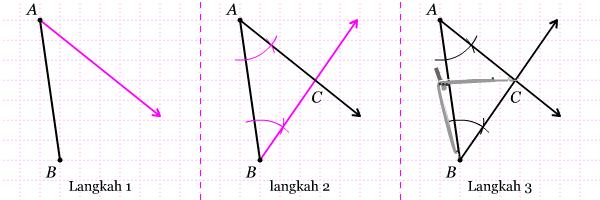 Sifat Sifat Segitiga Sama Kaki Pendidikan Matematika