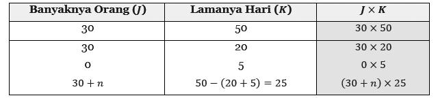 Soal Matematika Perbandingan Materi Pelajaran Komplit
