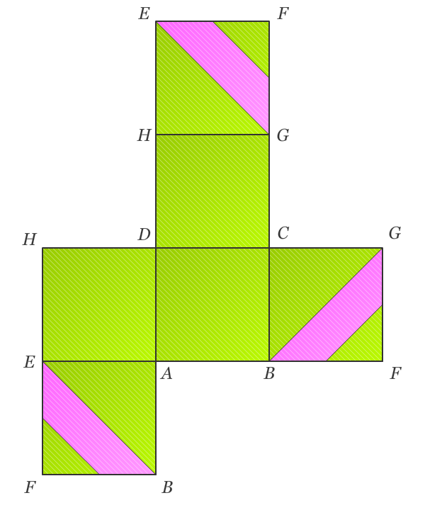 Jaring-jaring Kubus | Pendidikan Matematika