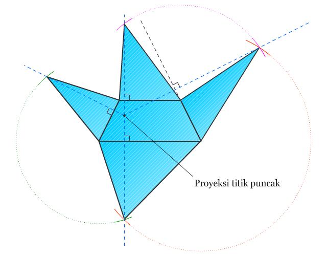 Soal Matematika Jaring Jaring Limas Materi Pelajaran Komplit