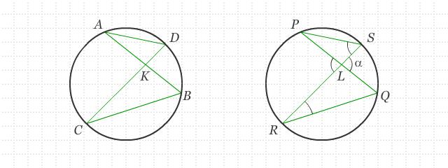 Tali Busur Berpotongan di Dalam Lingkaran