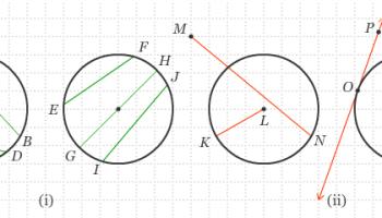 Diagram lingkaran pendidikan matematika tali busur lingkaran ccuart Image collections