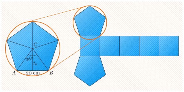 Luas Permukaan Prisma Pendidikan Matematika