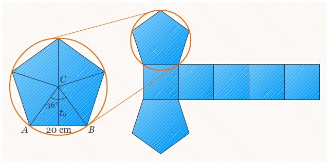 Luas Permukaan Prisma | Pendidikan Matematika
