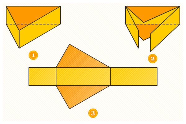 Jaring-jaring Prisma   Pendidikan Matematika