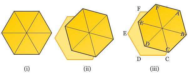 Menentukan Simetri Putar