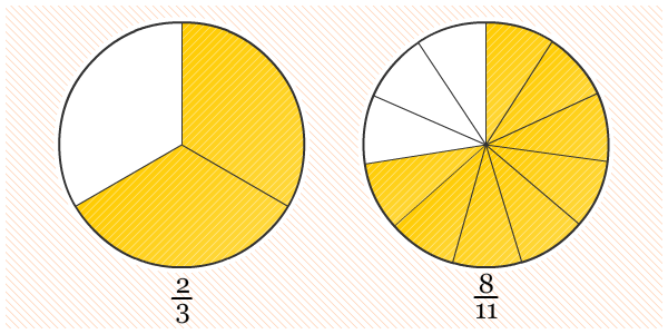 Mengurutkan Pecahan Pendidikan Matematika