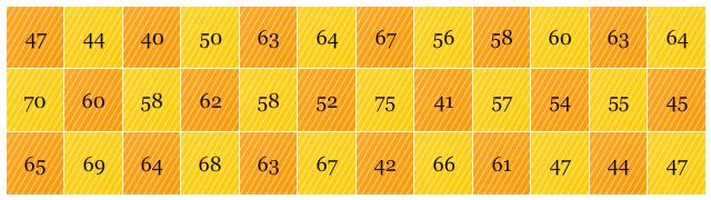 Diagram kotak garis pendidikan matematika data berat badan ccuart Images
