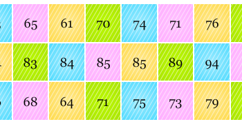 Diagram Kotak Garis Pendidikan Matematika