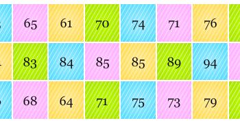 Diagram batang pendidikan matematika diagram batang daun ccuart Image collections