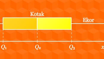 Diagram batang daun pendidikan matematika diagram kotak garis ccuart Image collections