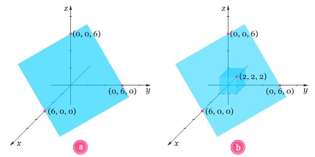 Grafik Persamaan Linear 3 Variabel