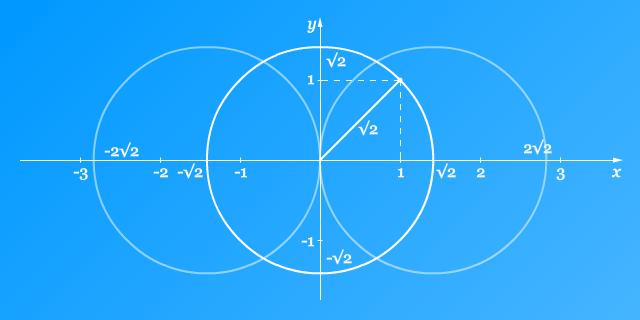 Akar Dua Merupakan Bilangan Irasional Pendidikan Matematika