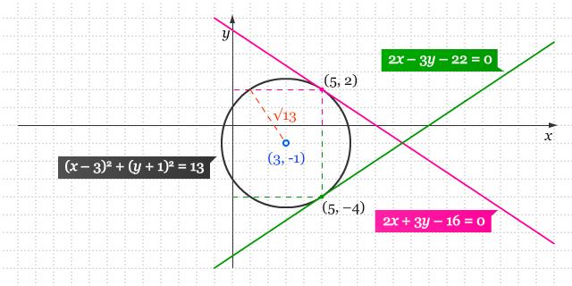 Soal Sd Tentang Volume Matematika Dasar Kelas 6 Hubungan Antar Satuan Belajar Matematika