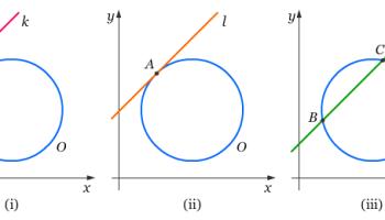 Melukis grafik persamaan lingkaran pendidikan matematika persamaan garis singgung lingkaran i ccuart Choice Image