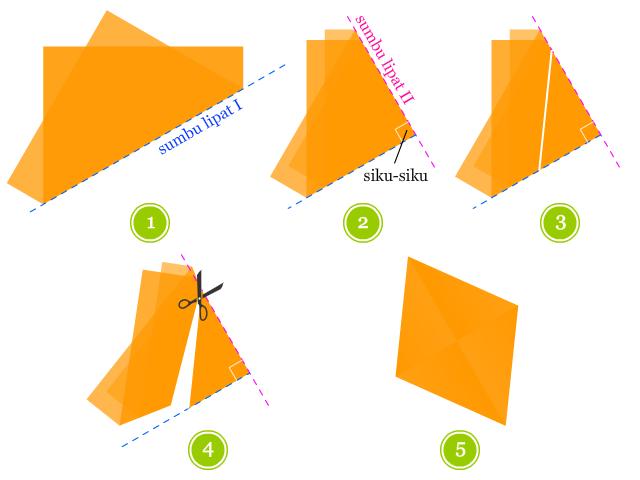 Matematika Kelas 5 SD : Alat Peraga dari Kertas Lipat Untuk Membuat Belah Ketupat