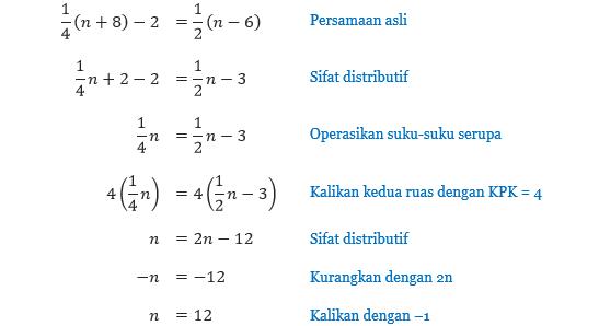 Menyelesaikan Persamaan Linear Satu Variabel Plsv Pendidikan Matematika