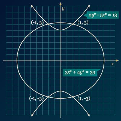 Contoh 1 Grafik
