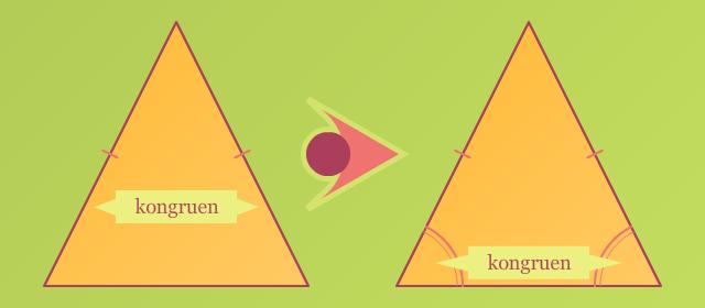 Ilustrasi Teorema