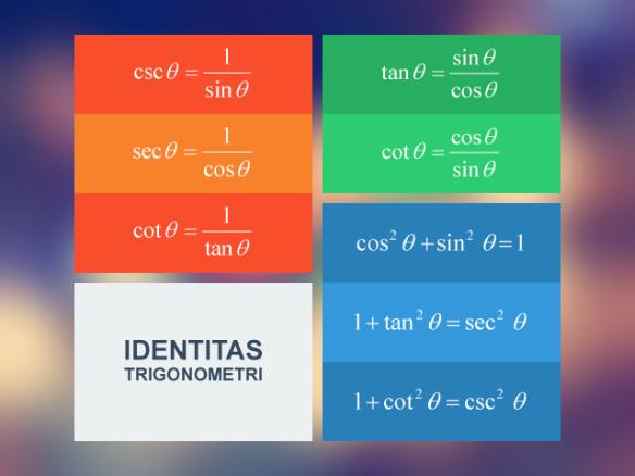 Identitas Trigonometri Pendidikan Matematika