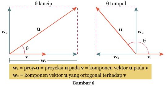 Hasil Kali Titik Dua Vektor Pendidikan Matematika Laman 4