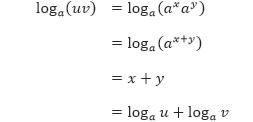 Bukti 1 Bentuk Logaritma