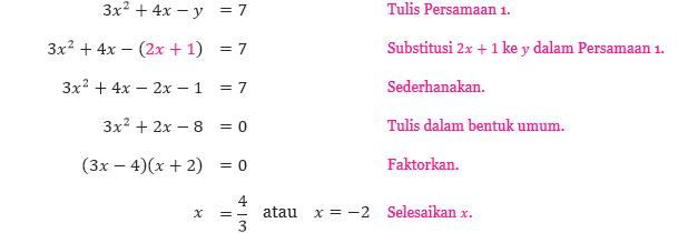 Contoh 1 Menyelesaikan x