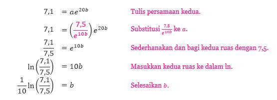 Contoh 1-1 Menyelesaikan b