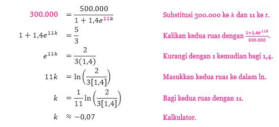 Contoh 6-1 k