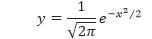 Model Gaussian Baku