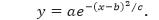 Model Gaussian