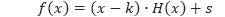 Bukti Teorema Sisa