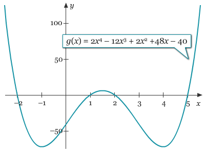 Contoh 6 Grafik