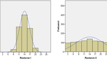 modelul binomial de opțiuni este cum să faci un milion repede